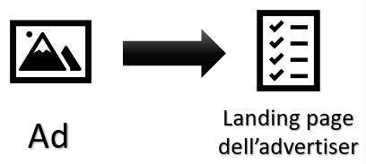 promozione diretta di una landing page