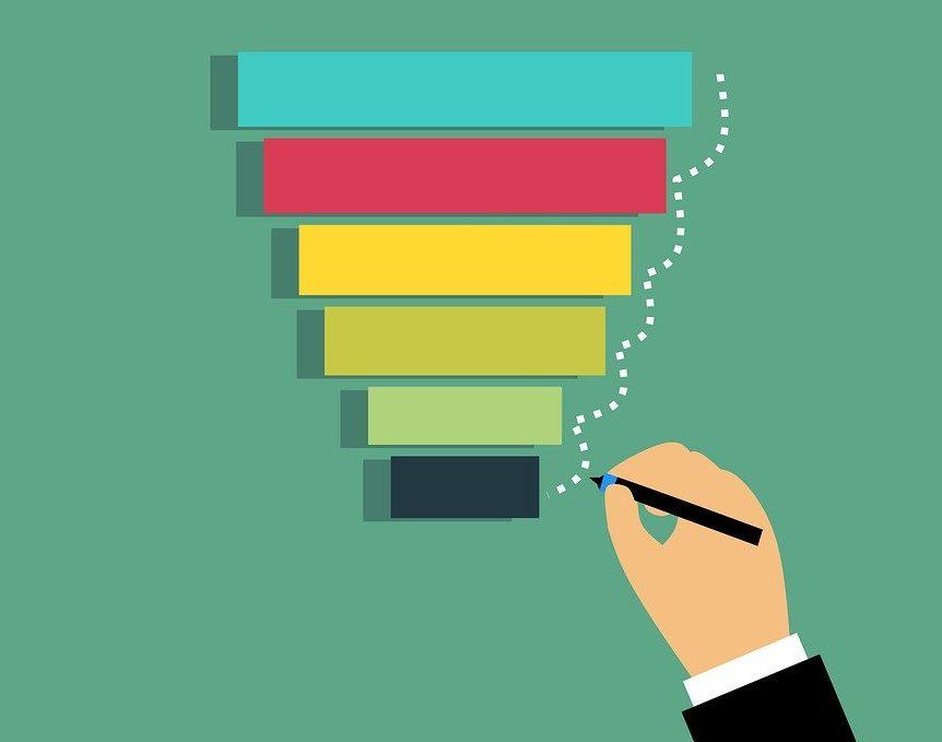 Rappresentazione grafica funnel di vendita