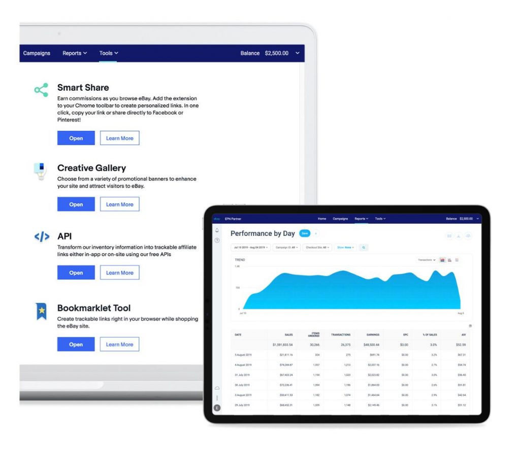 eBay partner network report